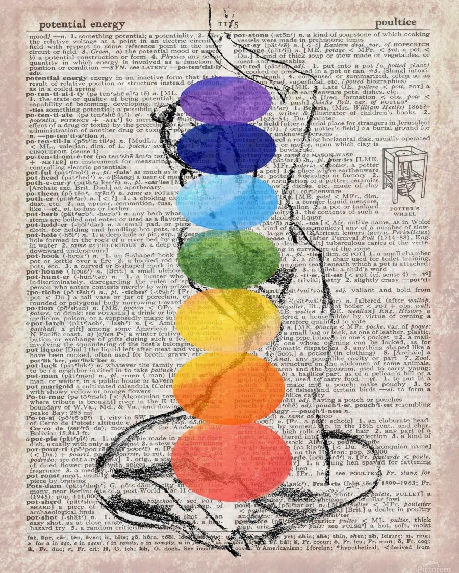 Potential Energy Chakras Colors  Print