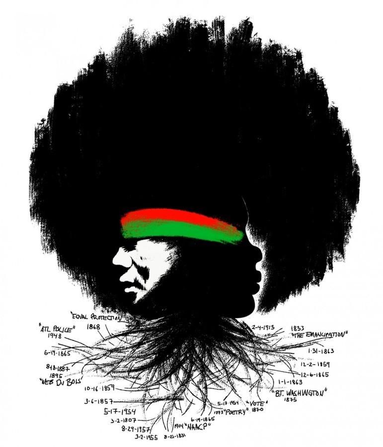 Black History  Print