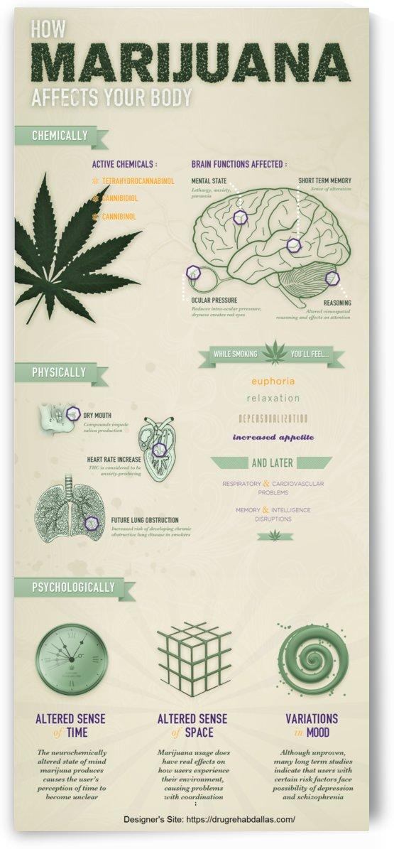 Marijuana Addiction by Stacia Hibbits
