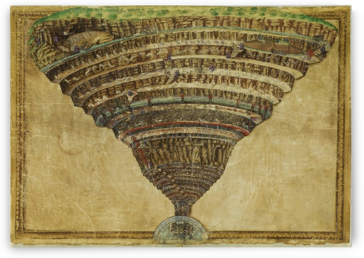 Map of The Inferno by Sandro Botticelli