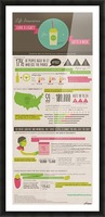 Infographic Picture Frame print