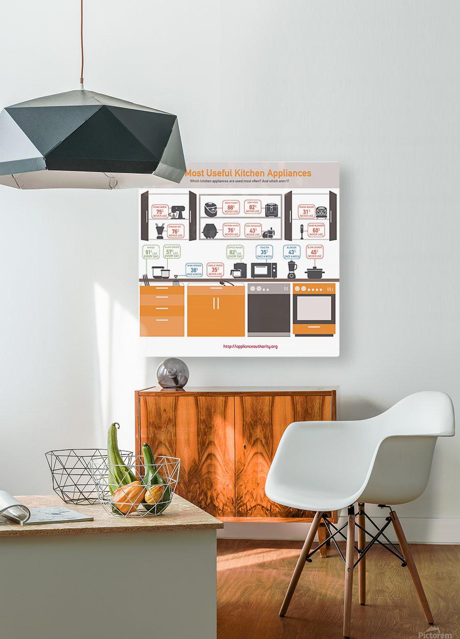 Wonderful Useful Appliances Zetta Koppes Canvas